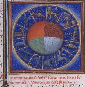 Quattro elementi, stampa XV secolo